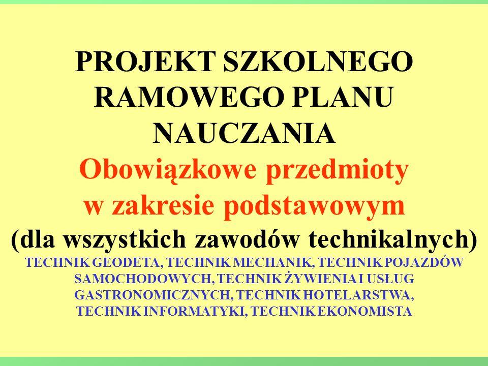 RAMOWEGO PLANU NAUCZANIA Obowiązkowe przedmioty w zakresie podstawowym