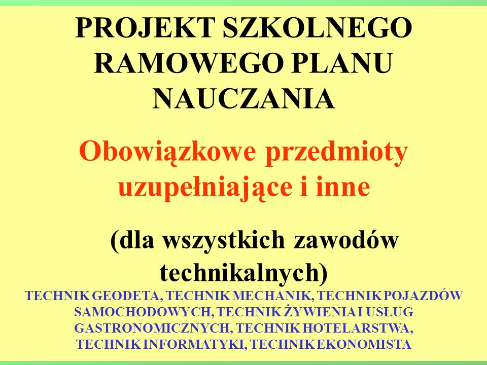 RAMOWEGO PLANU NAUCZANIA Obowiązkowe przedmioty uzupełniające i inne