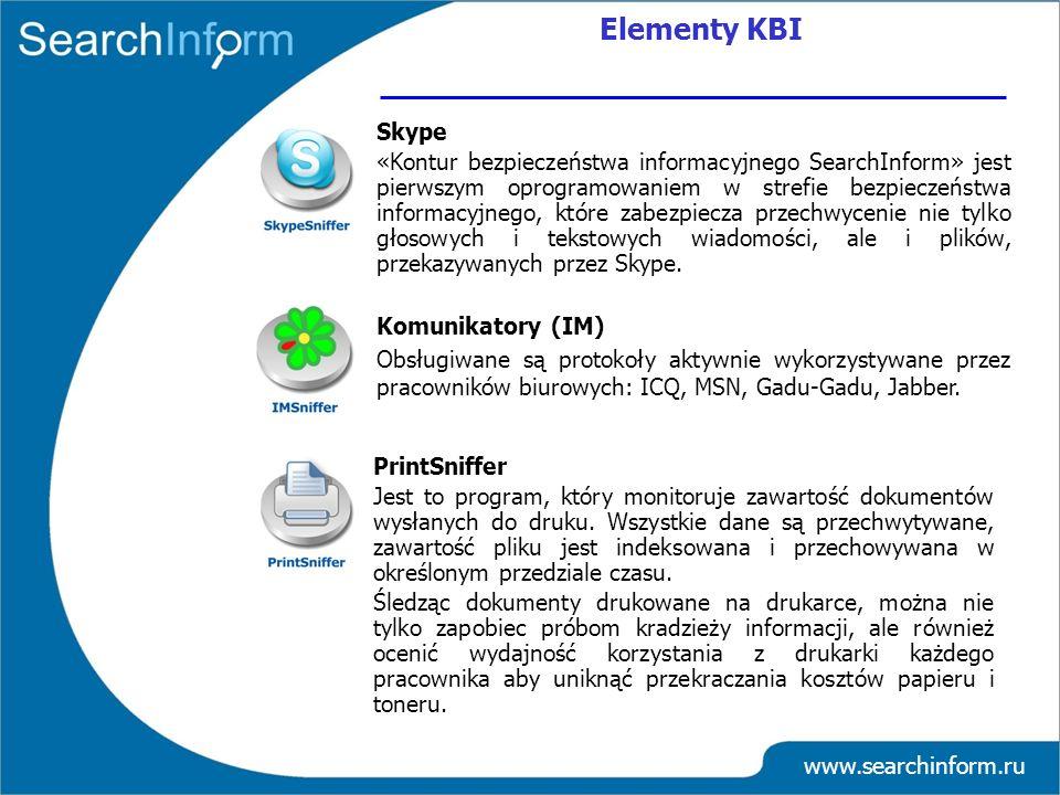Elementy KBI Skype.
