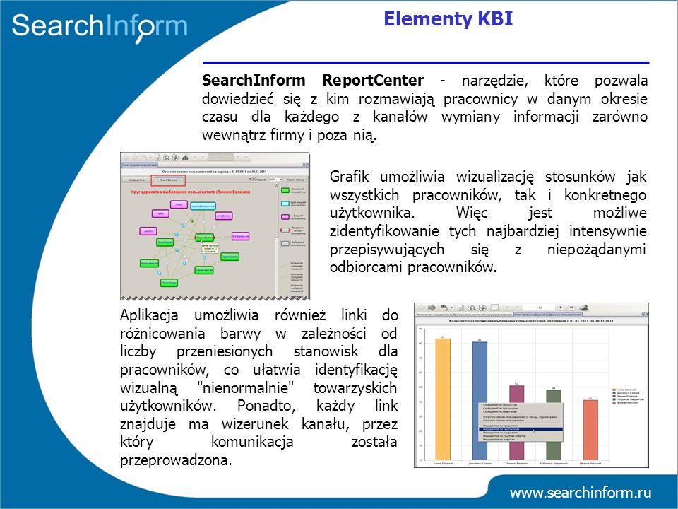 Elementy KBI