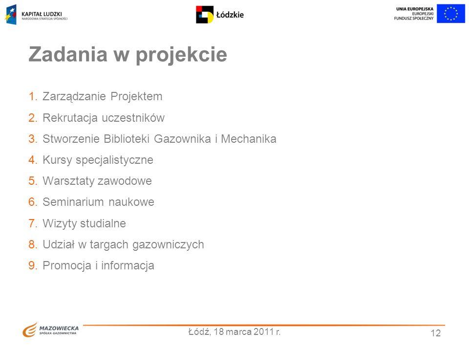 Zadania w projekcie Zarządzanie Projektem Rekrutacja uczestników