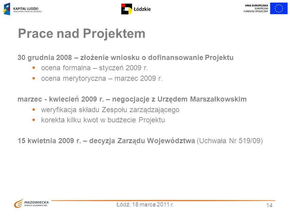 Prace nad Projektem 30 grudnia 2008 – złożenie wniosku o dofinansowanie Projektu. ocena formalna – styczeń 2009 r.