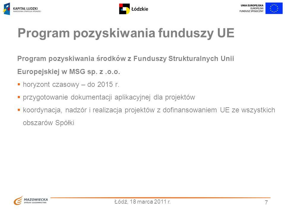 Program pozyskiwania funduszy UE