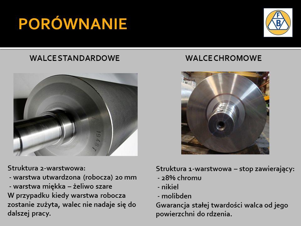 PORÓWNANIE WALCE STANDARDOWE WALCE CHROMOWE Struktura 2-warstwowa: