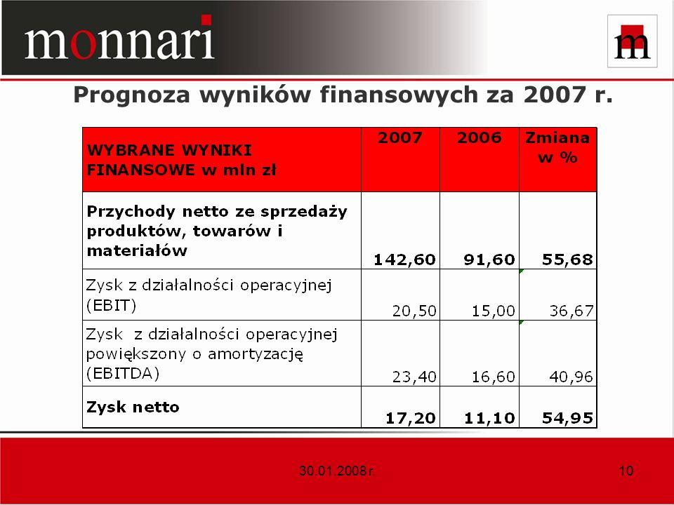 Prognoza wyników finansowych za 2007 r.