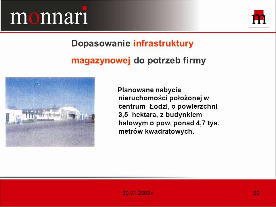 Dopasowanie infrastruktury magazynowej do potrzeb firmy