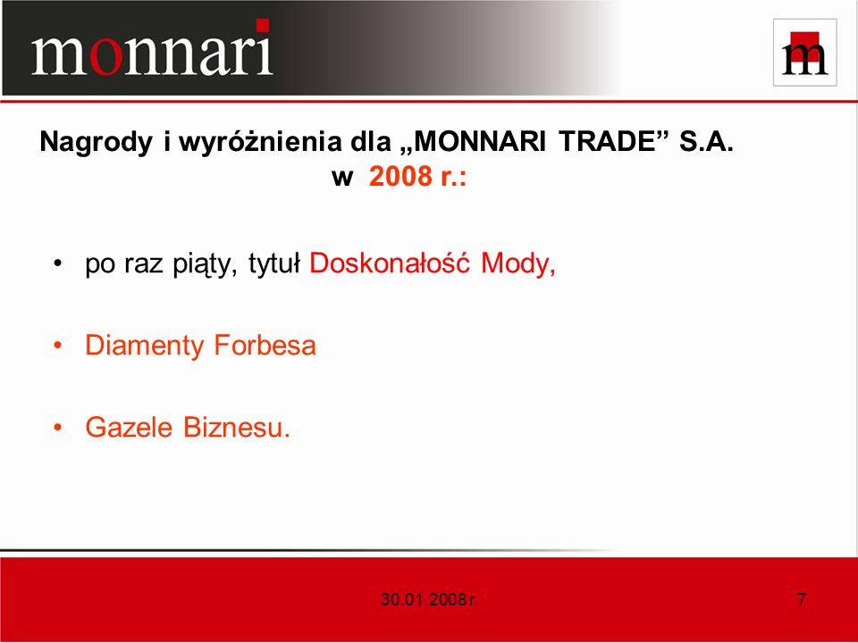 "Nagrody i wyróżnienia dla ""MONNARI TRADE S.A. w 2008 r.:"