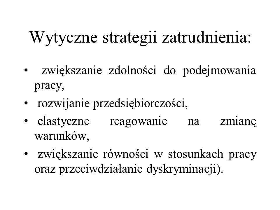 Wytyczne strategii zatrudnienia: