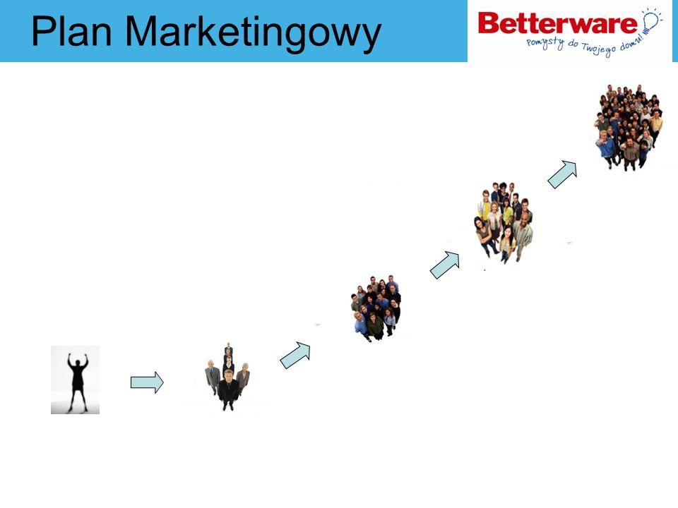 Plan Marketingowy