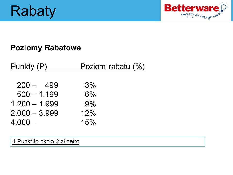 Rabaty Poziomy Rabatowe Punkty (P) Poziom rabatu (%) 200 – 499 3% 500 – 1.199 6% 1.200 – 1.999 9% 2.000 – 3.999 12% 4.000 – 15%