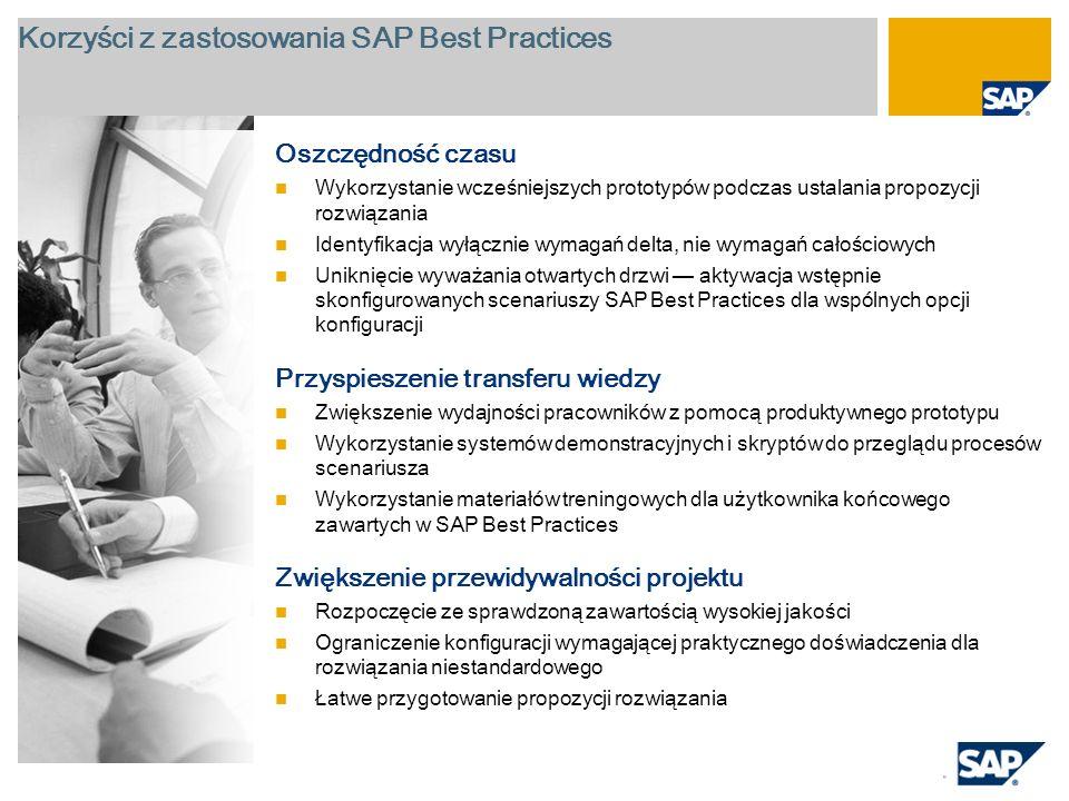 Korzyści z zastosowania SAP Best Practices