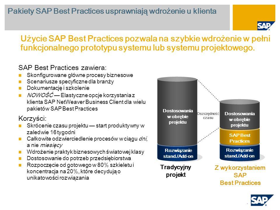 Pakiety SAP Best Practices usprawniają wdrożenie u klienta