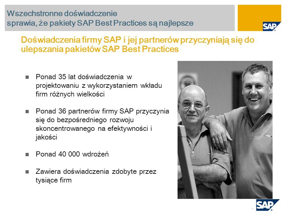SAP TechEd '04Wszechstronne doświadczenie. sprawia, że pakiety SAP Best Practices są najlepsze.