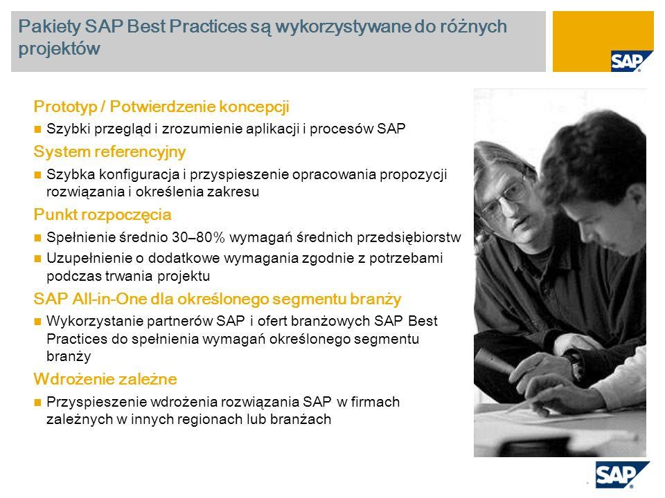 Pakiety SAP Best Practices są wykorzystywane do różnych projektów