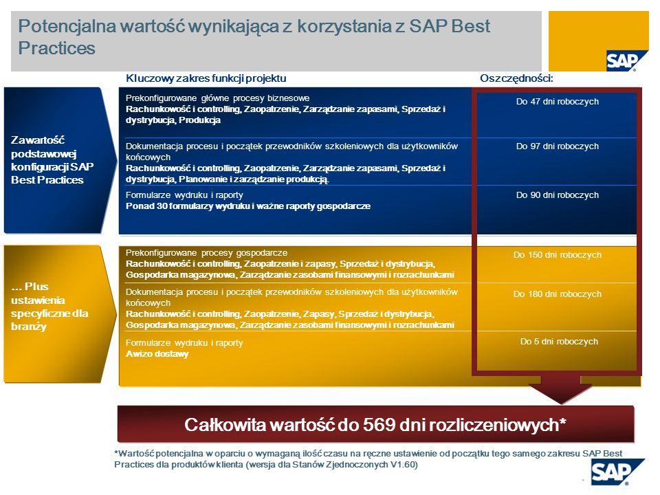 Potencjalna wartość wynikająca z korzystania z SAP Best Practices