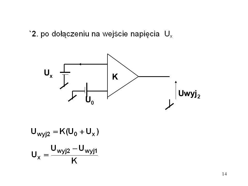 Ux K Uwyj2 U0
