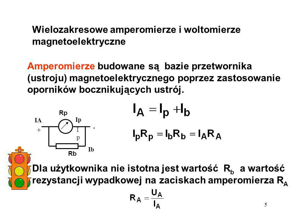 Wielozakresowe amperomierze i woltomierze magnetoelektryczne