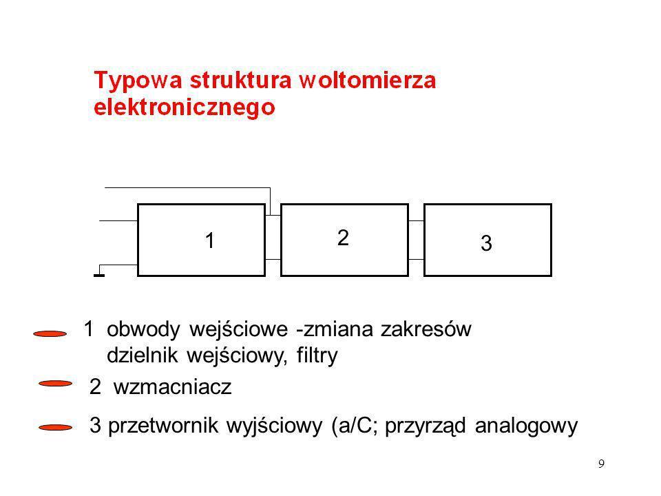 1 2. 3. 1 obwody wejściowe -zmiana zakresów. dzielnik wejściowy, filtry.