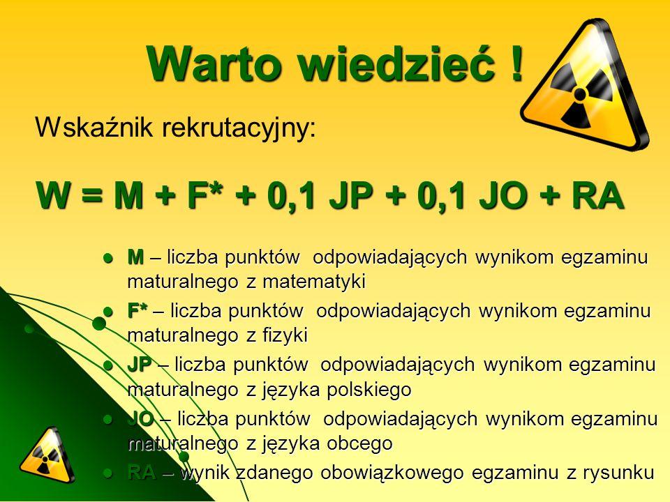 Warto wiedzieć ! W = M + F* + 0,1 JP + 0,1 JO + RA