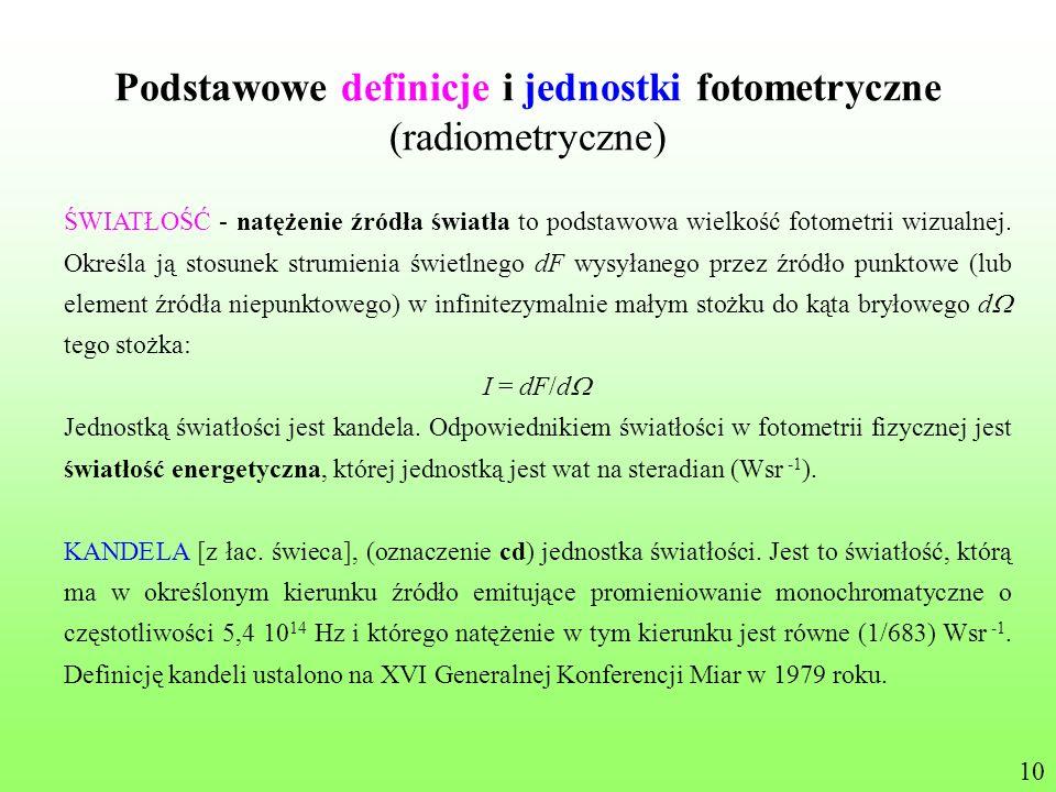 Podstawowe definicje i jednostki fotometryczne (radiometryczne)