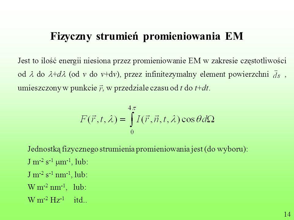 Fizyczny strumień promieniowania EM