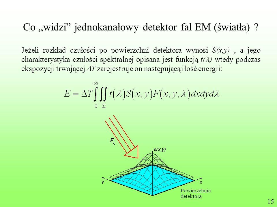 """Co """"widzi jednokanałowy detektor fal EM (światła)"""