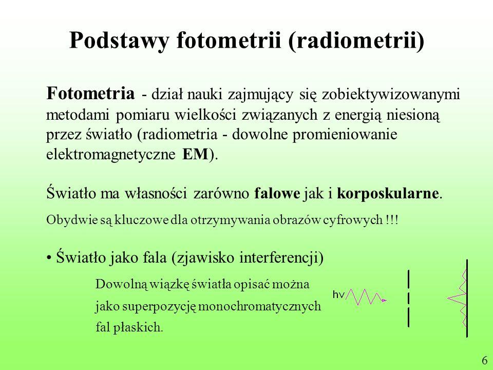 Podstawy fotometrii (radiometrii)