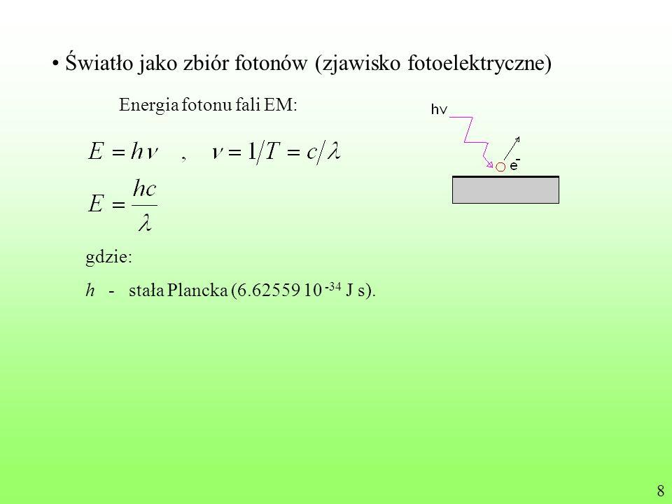 • Światło jako zbiór fotonów (zjawisko fotoelektryczne)