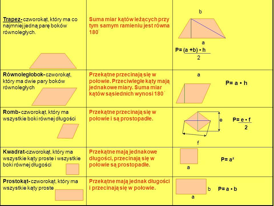 Trapez- czworokąt, który ma co najmniej jedną parę boków równoległych.