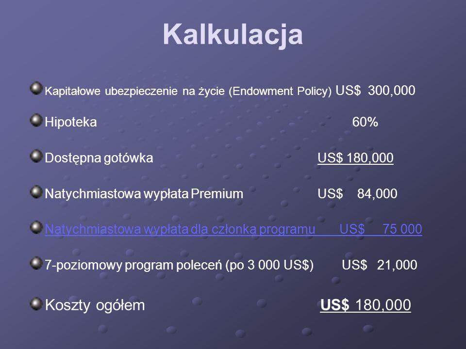 Kalkulacja Koszty ogółem US$ 180,000 Hipoteka 60%