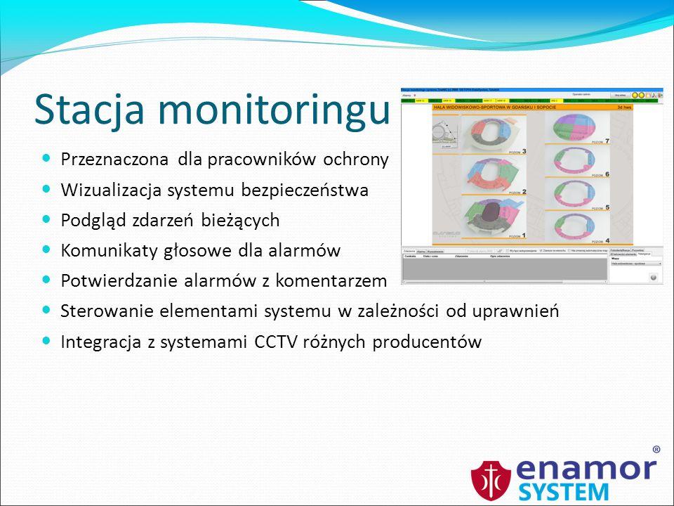 Stacja monitoringu Przeznaczona dla pracowników ochrony