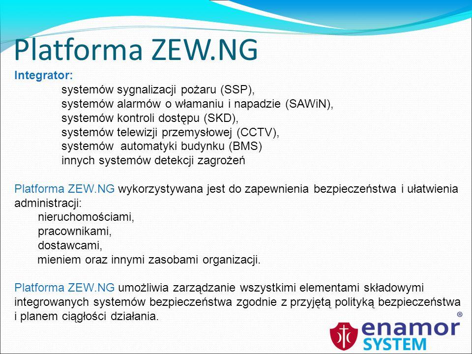 Platforma ZEW.NG Integrator: systemów sygnalizacji pożaru (SSP),