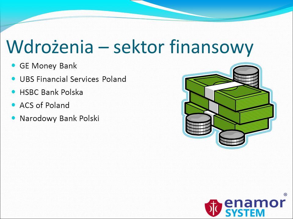 Wdrożenia – sektor finansowy