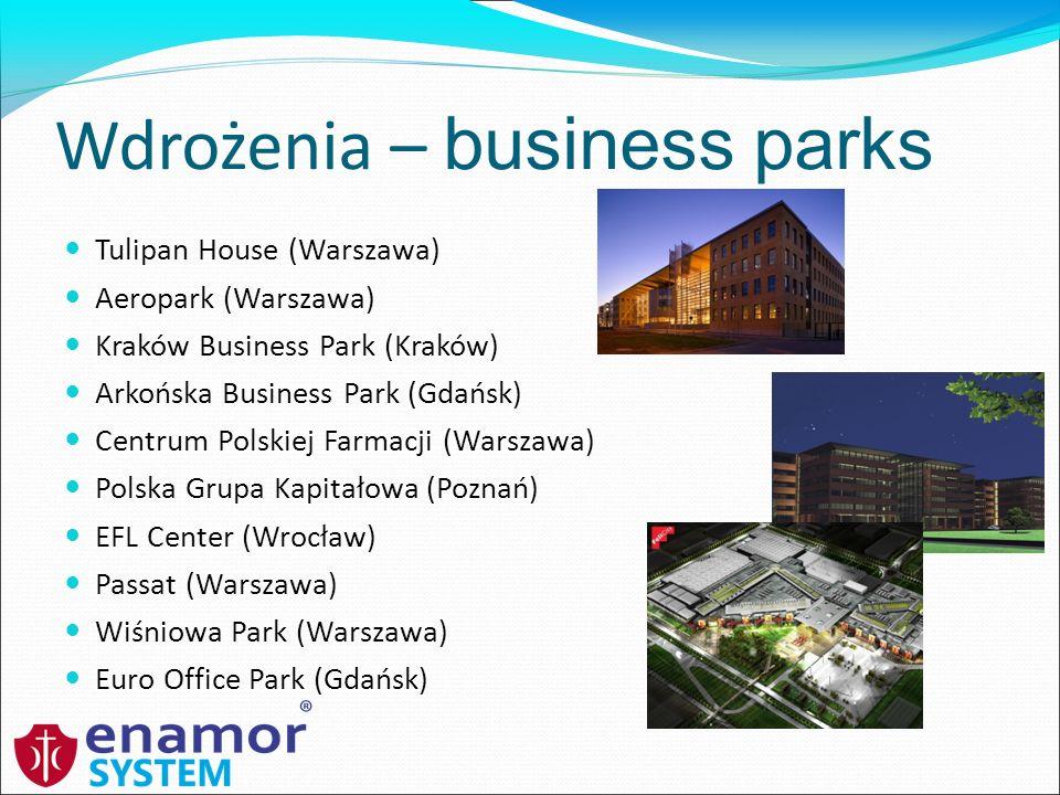 Wdrożenia – business parks