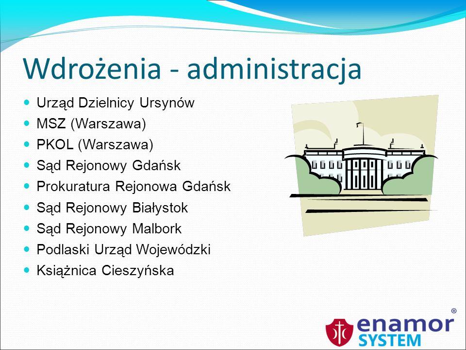 Wdrożenia - administracja