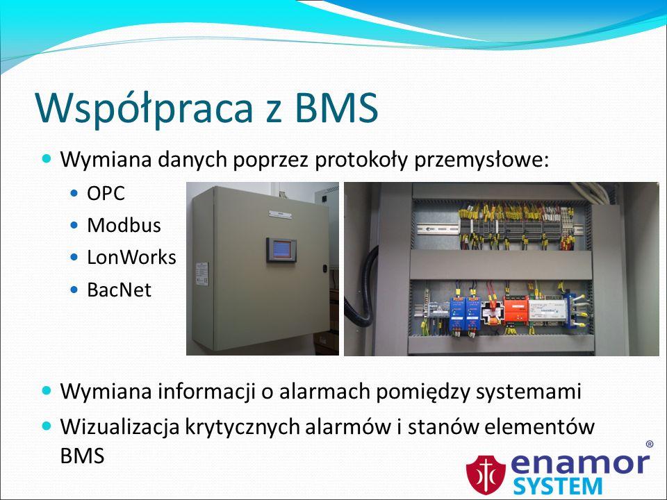 Współpraca z BMS Wymiana danych poprzez protokoły przemysłowe: