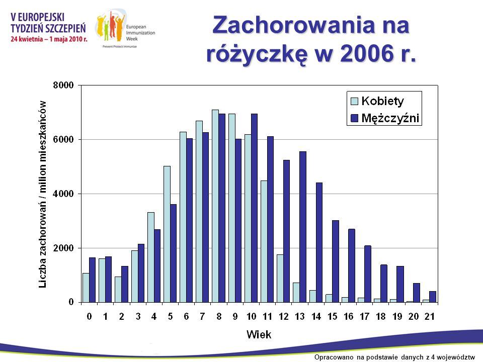Zachorowania na różyczkę w 2006 r.