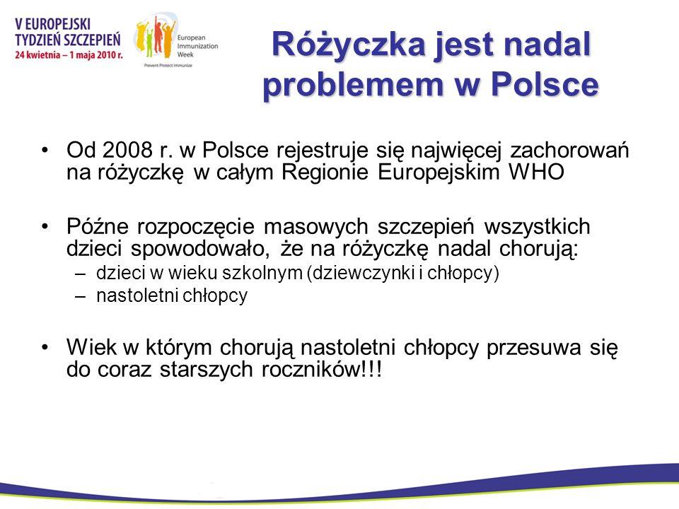 Różyczka jest nadal problemem w Polsce