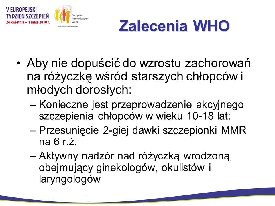 Zalecenia WHO Aby nie dopuścić do wzrostu zachorowań na różyczkę wśród starszych chłopców i młodych dorosłych:
