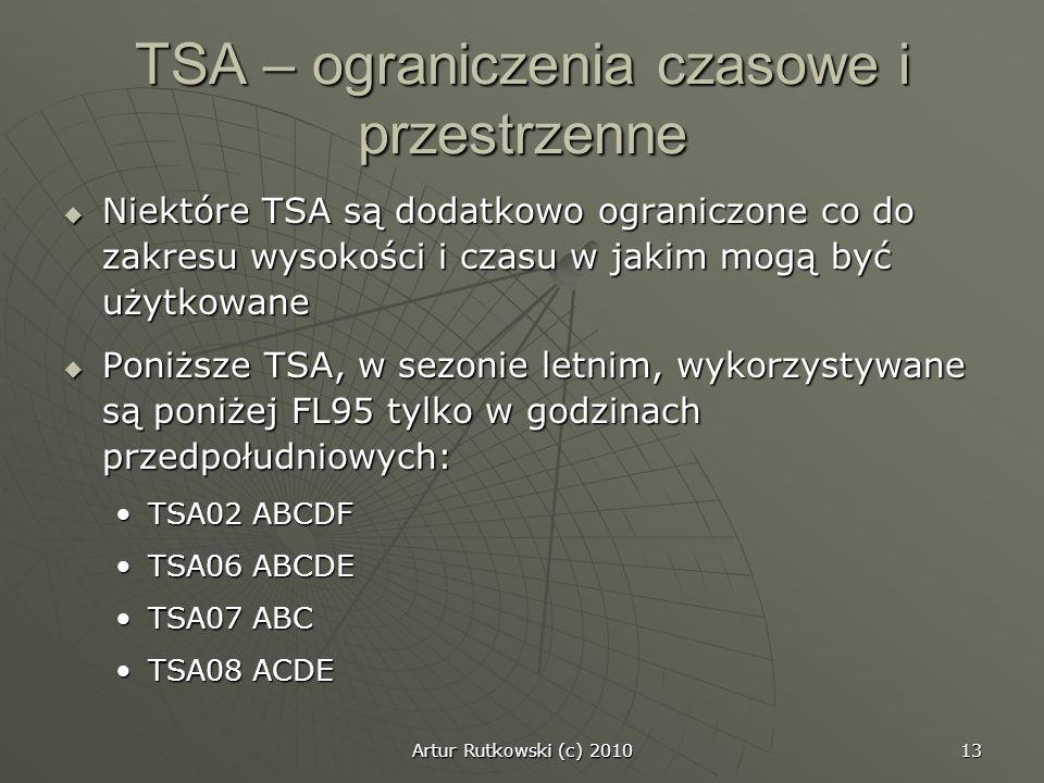 TSA – ograniczenia czasowe i przestrzenne