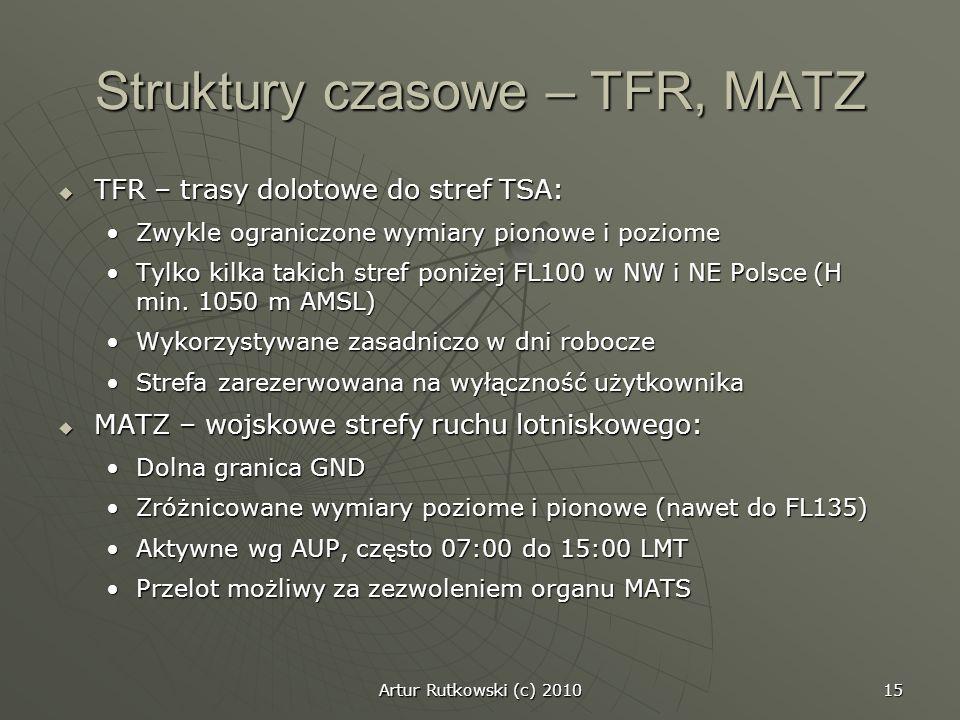 Struktury czasowe – TFR, MATZ