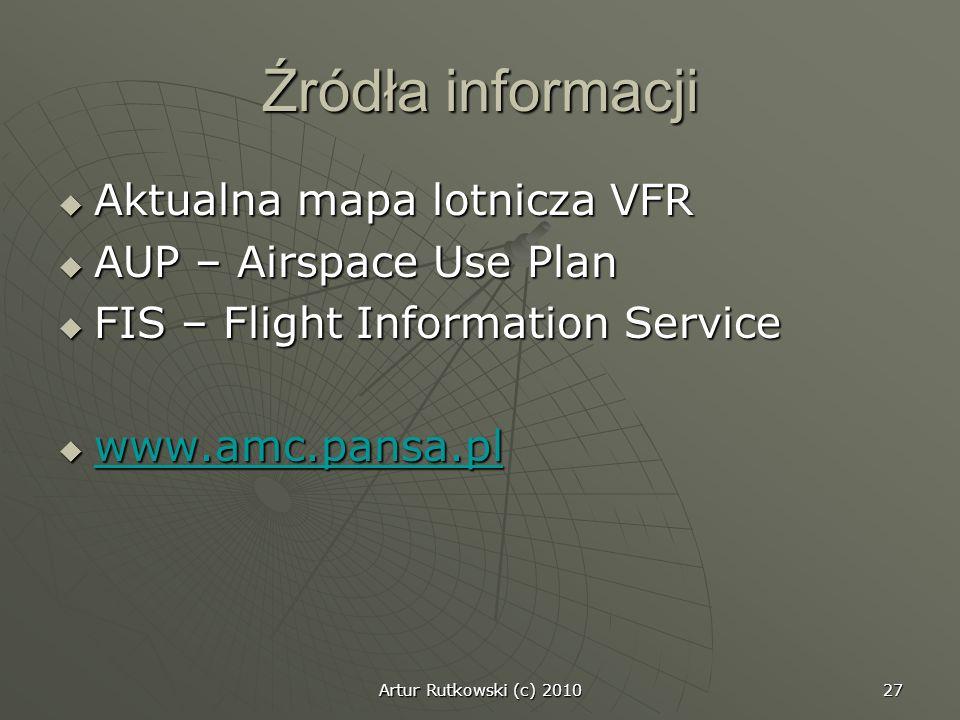 Źródła informacji Aktualna mapa lotnicza VFR AUP – Airspace Use Plan