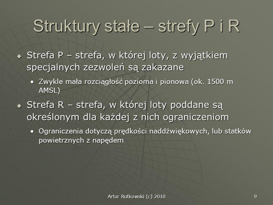 Struktury stałe – strefy P i R