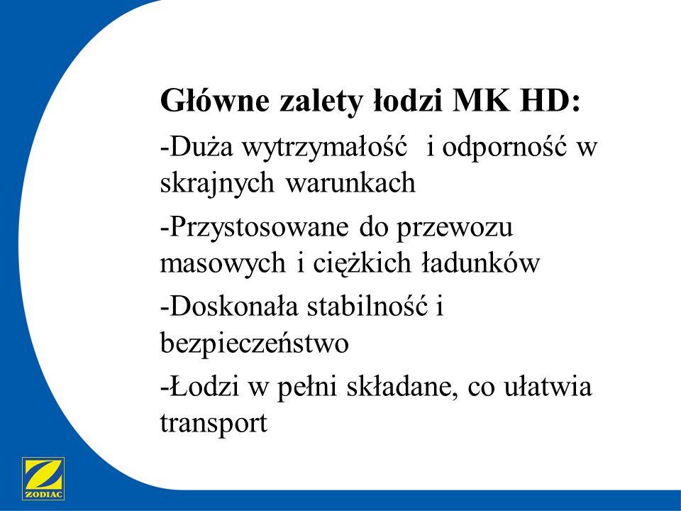 Główne zalety łodzi MK HD: