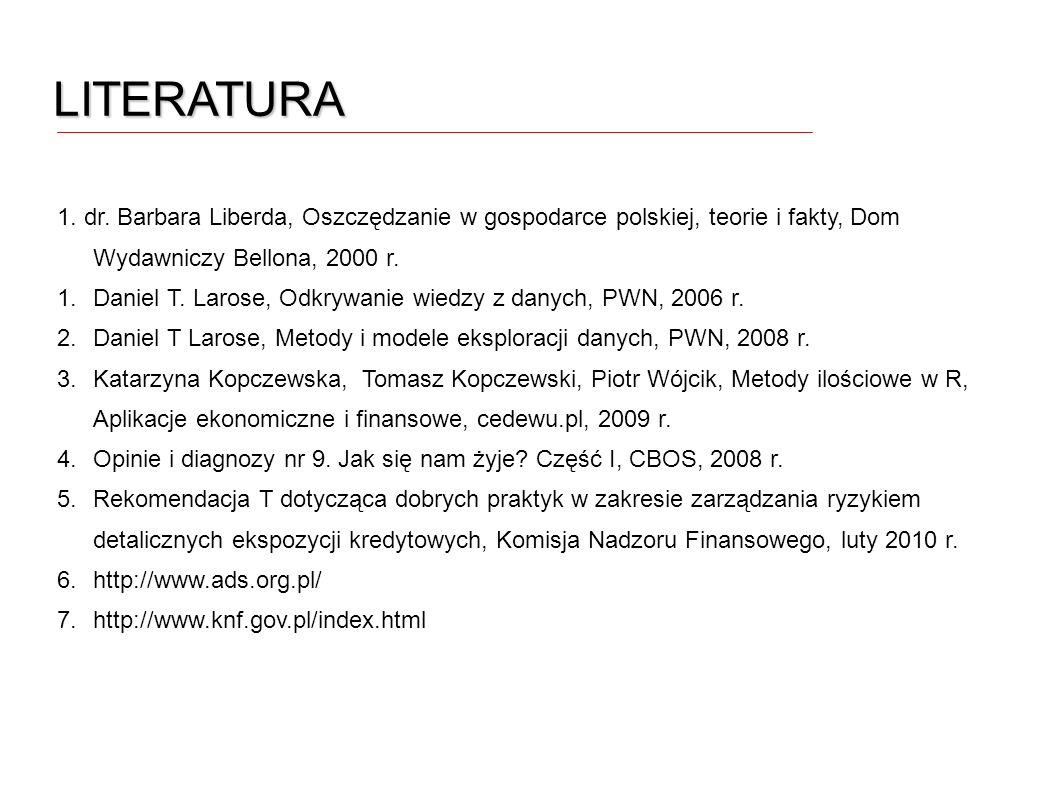 LITERATURA 1. dr. Barbara Liberda, Oszczędzanie w gospodarce polskiej, teorie i fakty, Dom Wydawniczy Bellona, 2000 r.