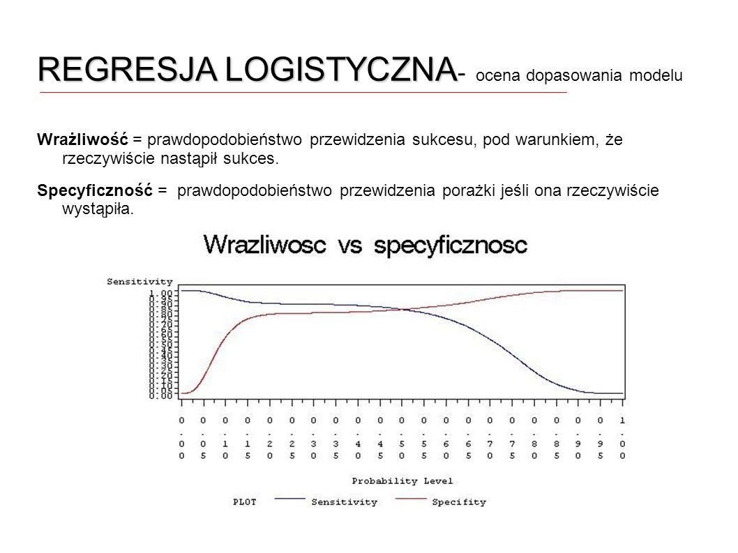 REGRESJA LOGISTYCZNA- ocena dopasowania modelu