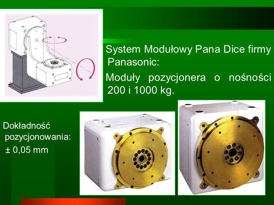 System Modułowy Pana Dice firmy Panasonic: