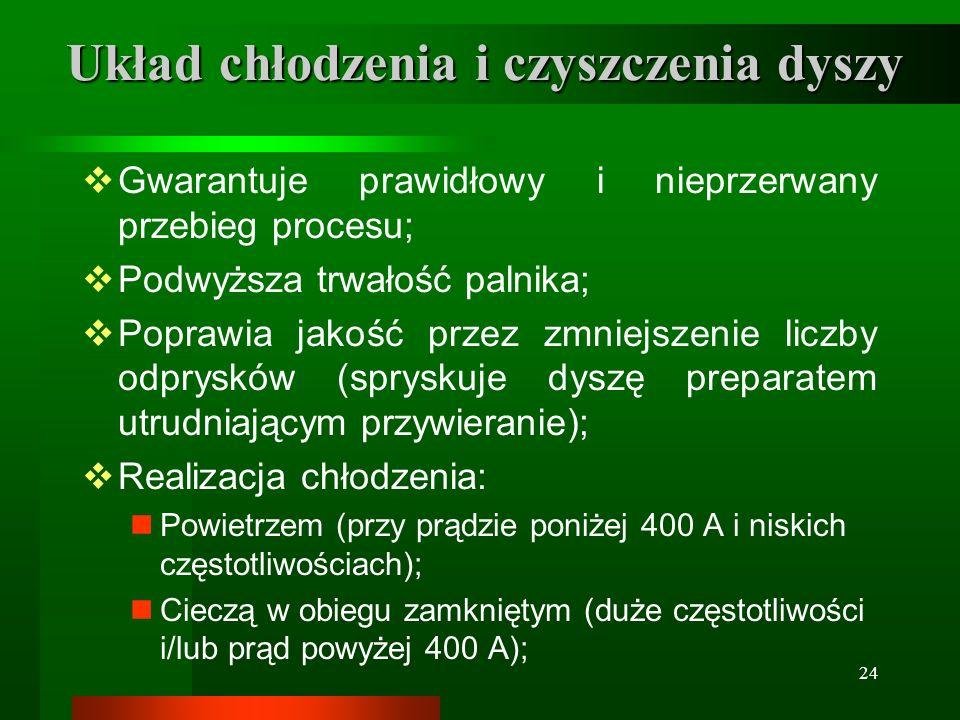 Układ chłodzenia i czyszczenia dyszy