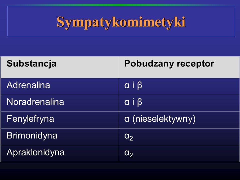 Sympatykomimetyki Substancja Pobudzany receptor Adrenalina α i β