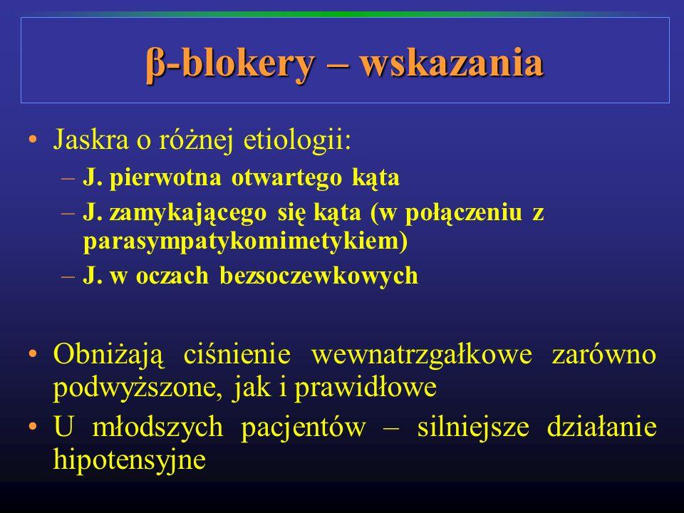 β-blokery – wskazania Jaskra o różnej etiologii: